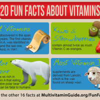 20-Fun-Facts-About-Vitamins-thumb-480