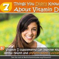 Vitamin D improves dental health
