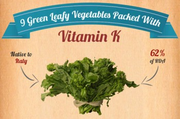 9 Green Leafy Vegetables Packed with Vitamin K