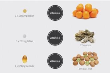 Infographic-supplements-vs-food-thumbnail-v2