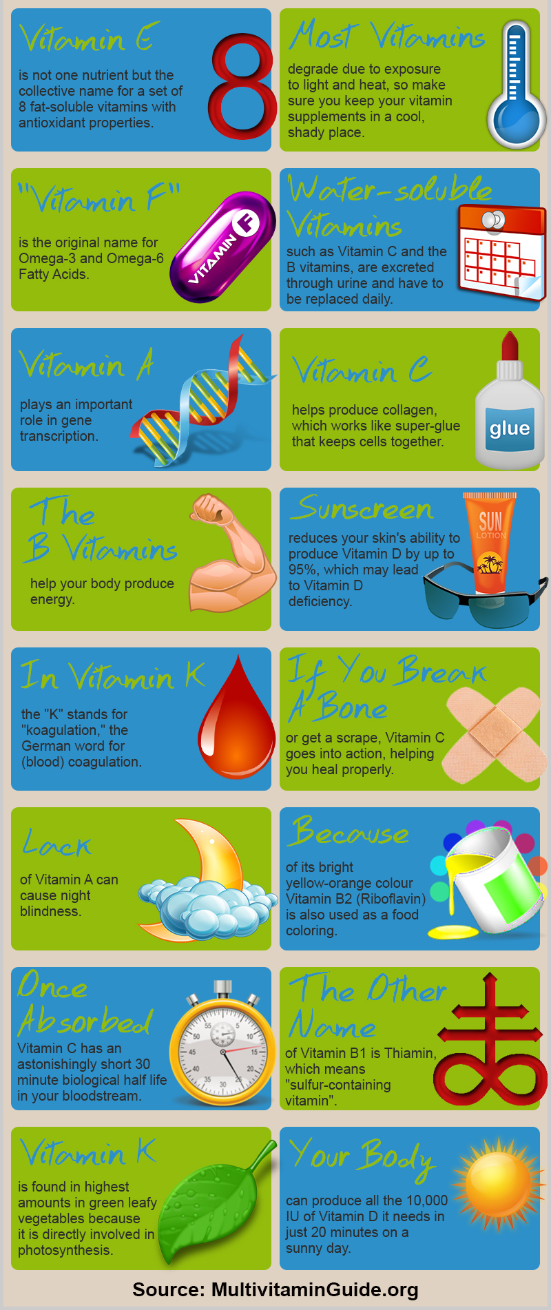20 Fun Facts About Vitamins